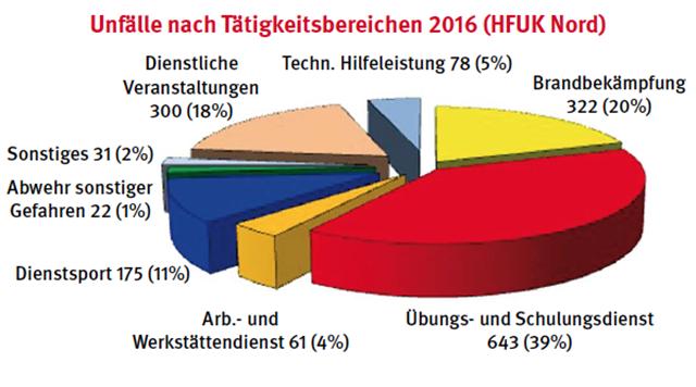 Ziemlich Verkehrsunfalldiagramm Zeitgenössisch - Elektrische ...